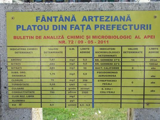 tabel-fantana-arteziana-zalau