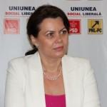 Aurelia Cristea cere evaluarea activităţii Federaţiei Share