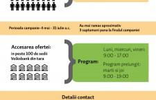 Peste 11.000 dintre clienţii Volksbank România au devenit clienţi ai Băncii Transilvania (P)