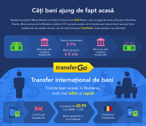 transfer-de-bani_infographic-money-transfer