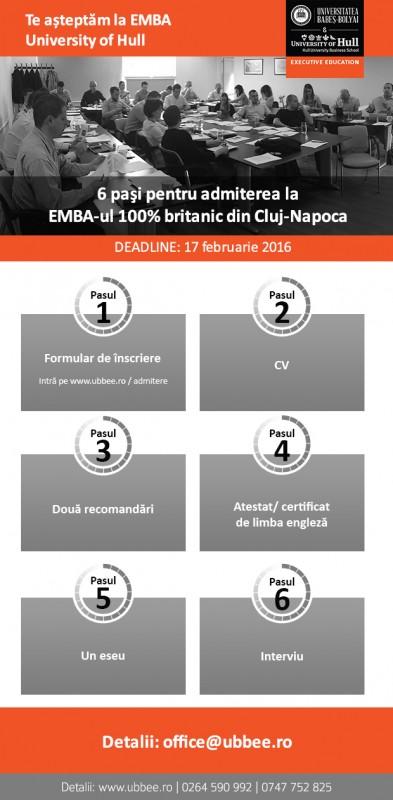infografic_inscrieri_EMBA_2016