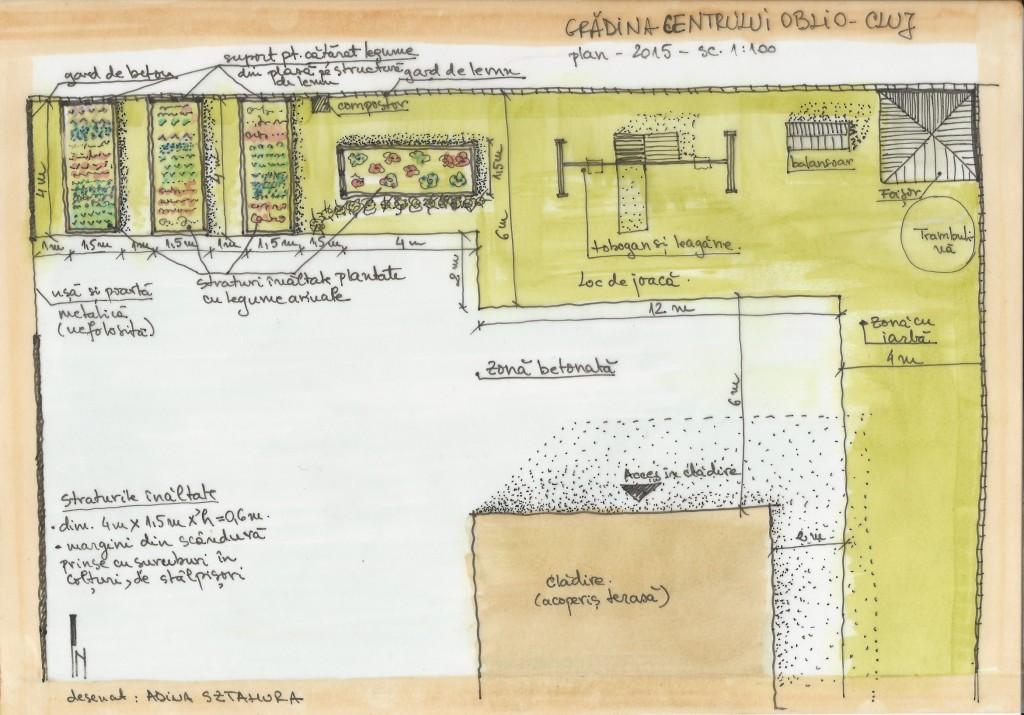 Planul de amenajare al grădinii din cadrul Centrului Oblio din Cluj-Napoca