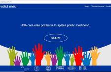 Compatibilitatea cu partidele poate fi testată cu noua busolă electorală a CSD