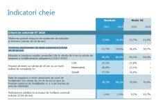 Evaluarea UE: România se prostește
