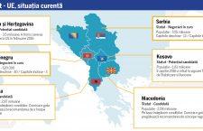 Grafica: Comisia Europeană, prelucrare Rareș Olteanu