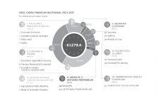 Bugetul UE 2021-2027: Stat de drept sau stat degeaba