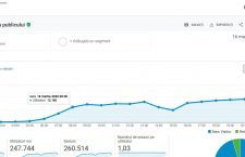 Mulțumim! Un sfert de milion de români au citit ieri Transilvania Reporter