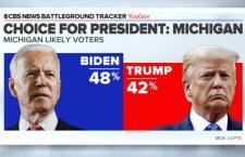 Foto: CBS News