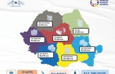 O nouă tranșă de vaccin Pfizer BioNTech sosește în țară. Peste 62.000 de doze ajung în Cluj