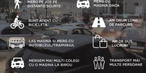 #liberinCluj, o campanie I Love Cluj de fluidizare a traficului