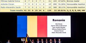 Aur, argint, bronz și două mențiuni pentru România la Olimpiada Internațională de Matematică 2018